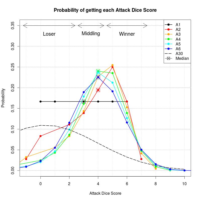 CombatProbabilities_CdfFALSE_ChainFALSE_FeintTRUE.png