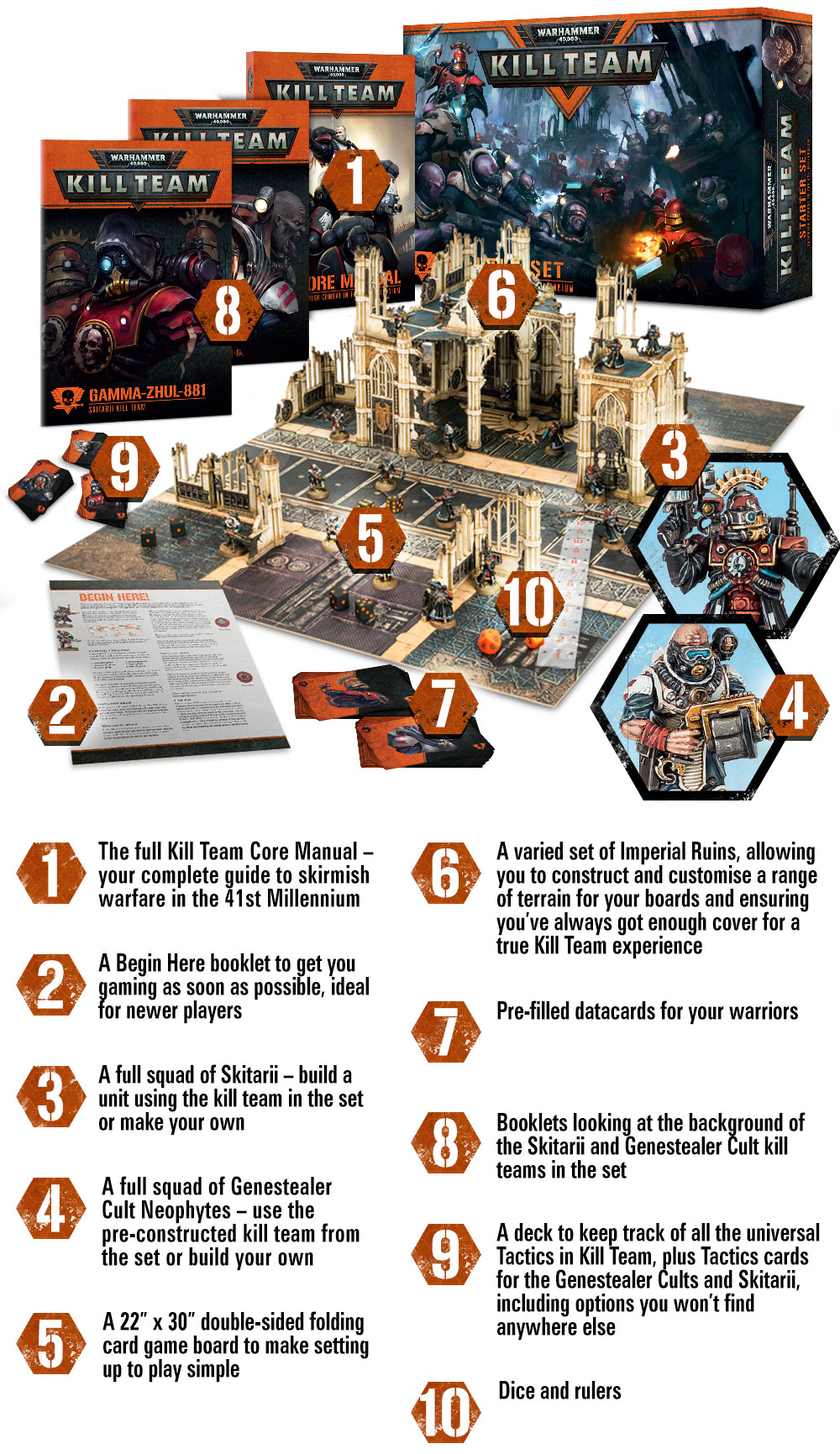 Kill-Team-box-set-Infographic1.jpg